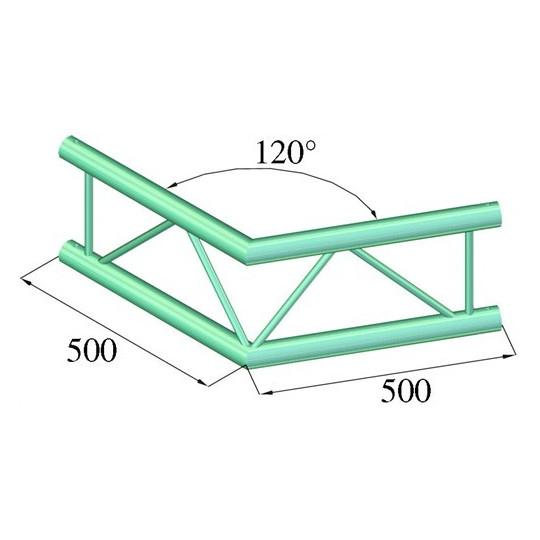 Bilock BQ2-PAC 22V, 120°