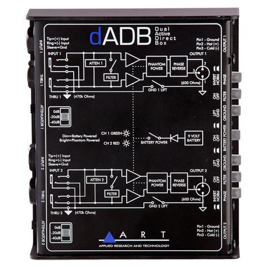 ART DADB duální aktivní direct box