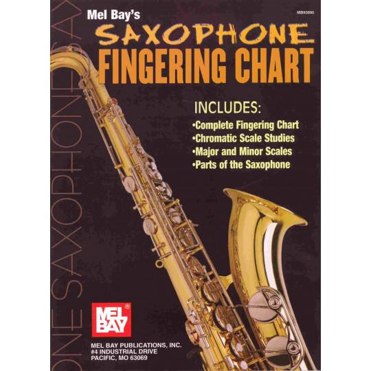 Fingering Chart (Prstoklad) pro saxofon