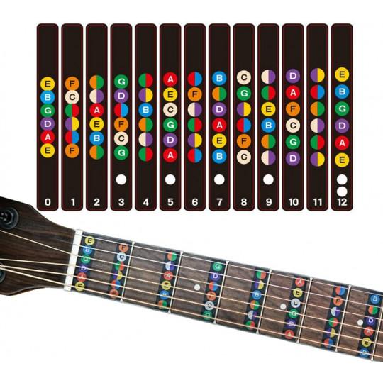 Samolepky na hmatník kytary